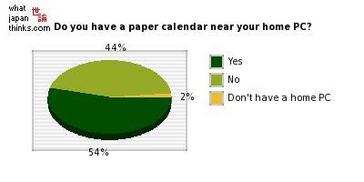 Parts of a survey research paper